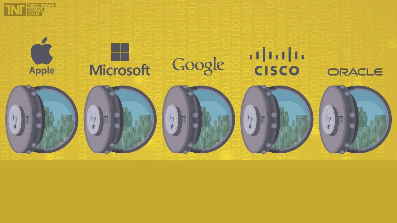 apple inc microsoft corporation google cisco and oracle enjoy
