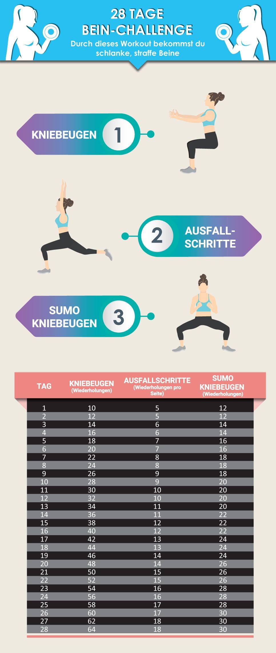 Photo of Effektives Frauen Beintraining für zuhause – Die 3 besten Übungen
