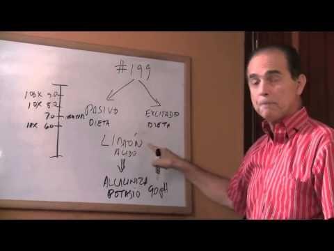Episodio # 712 Beneficios del limón ó lima - YouTube