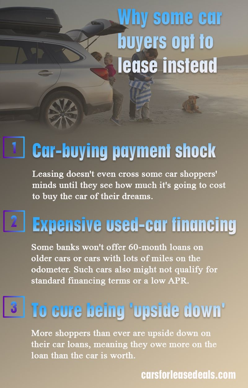 Why Some Car Buyers Opt To Lease Instead Lease Deals Online Cars Car Buyer