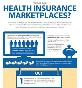 Blog Understand The Affordable Care Act The New Health Insurance