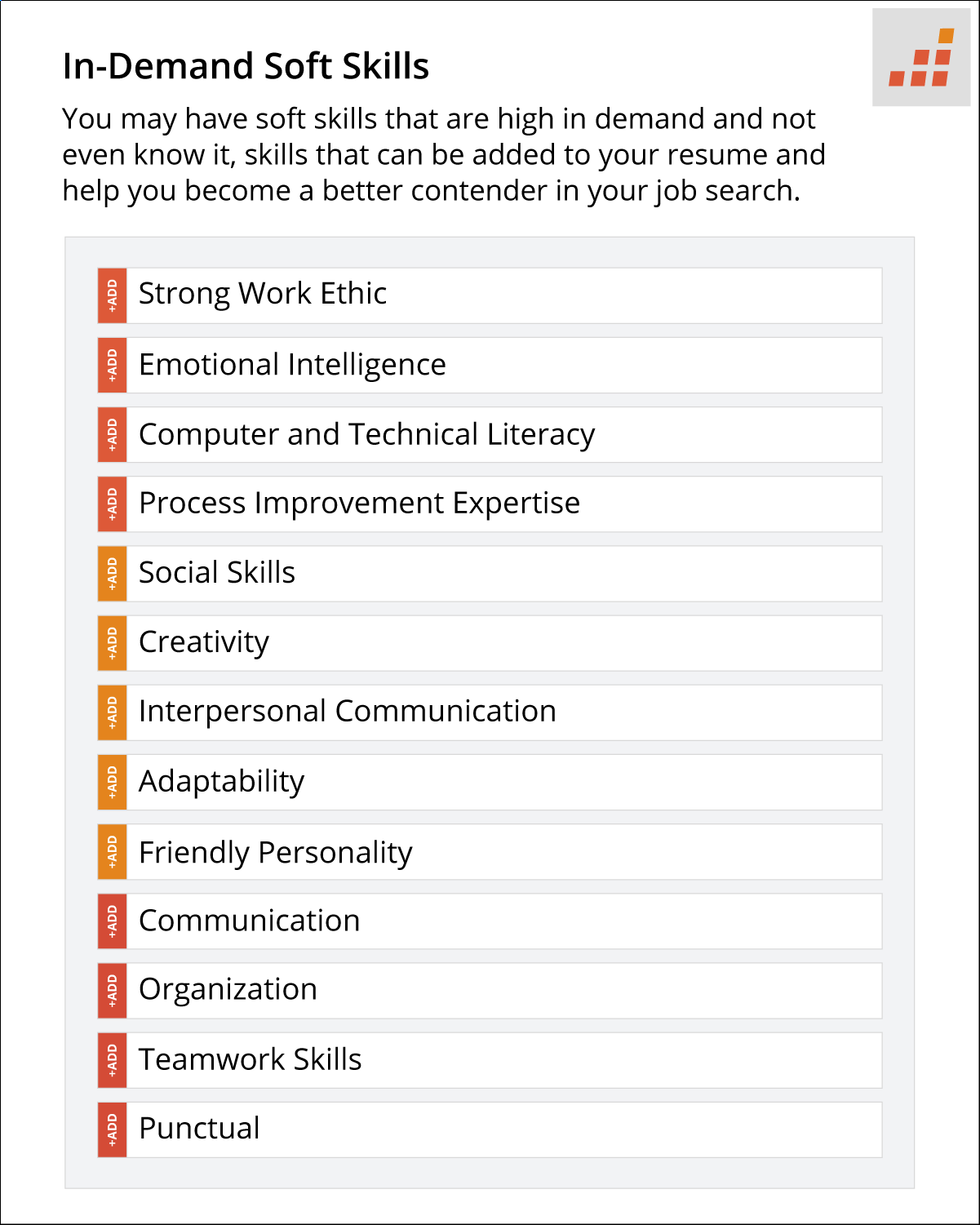 Soft Skills To Add To Your Resume In 2020 Resume Skills List Resume Skills Section Good Customer Service Skills