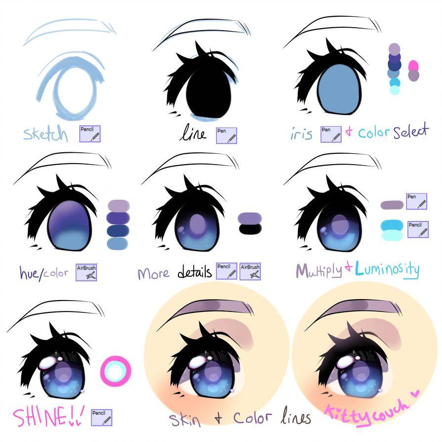 Beginner's Anime-eye tutorial using SAI by KittyCouch ...