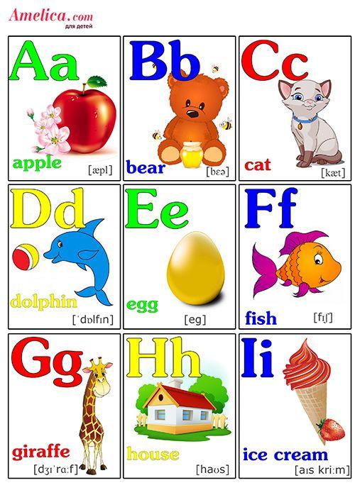 Карточки английского алфавита с картинками для детей ...