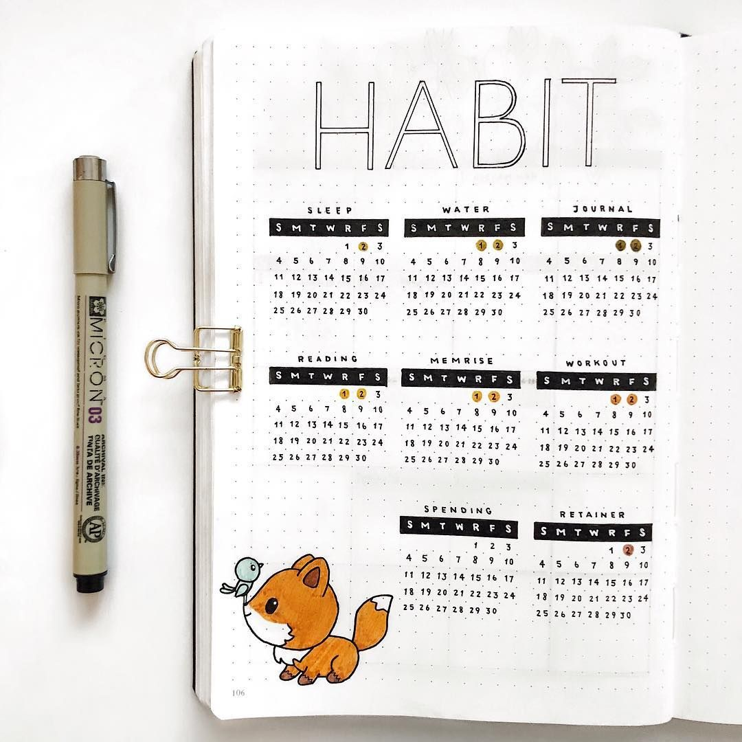 17 Bullet Journal Spread Ideas for When You Are Too Busy to Plan ⋆ The Petite Planner