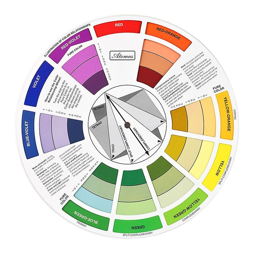 ATOMUS 1PC Artists Color Wheel Mixing Guide 23.5cm