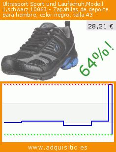 Ultrasport Sport und Laufschuh,Modell 1,schwarz 10063 - Zapatillas de deporte para hombre, color negro, talla 43 (Sports Apparel). Baja 64%! Precio actual 28,21 €, el precio anterior fue de 78,43 €. http://www.adquisitio.es/ultrasport/sport-und-laufschuhmodell-7