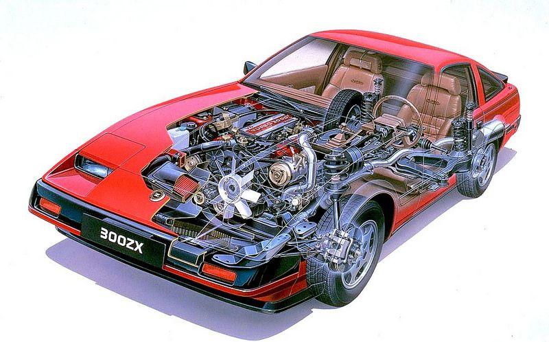 1984 Nissan 300 ZX (Z31)