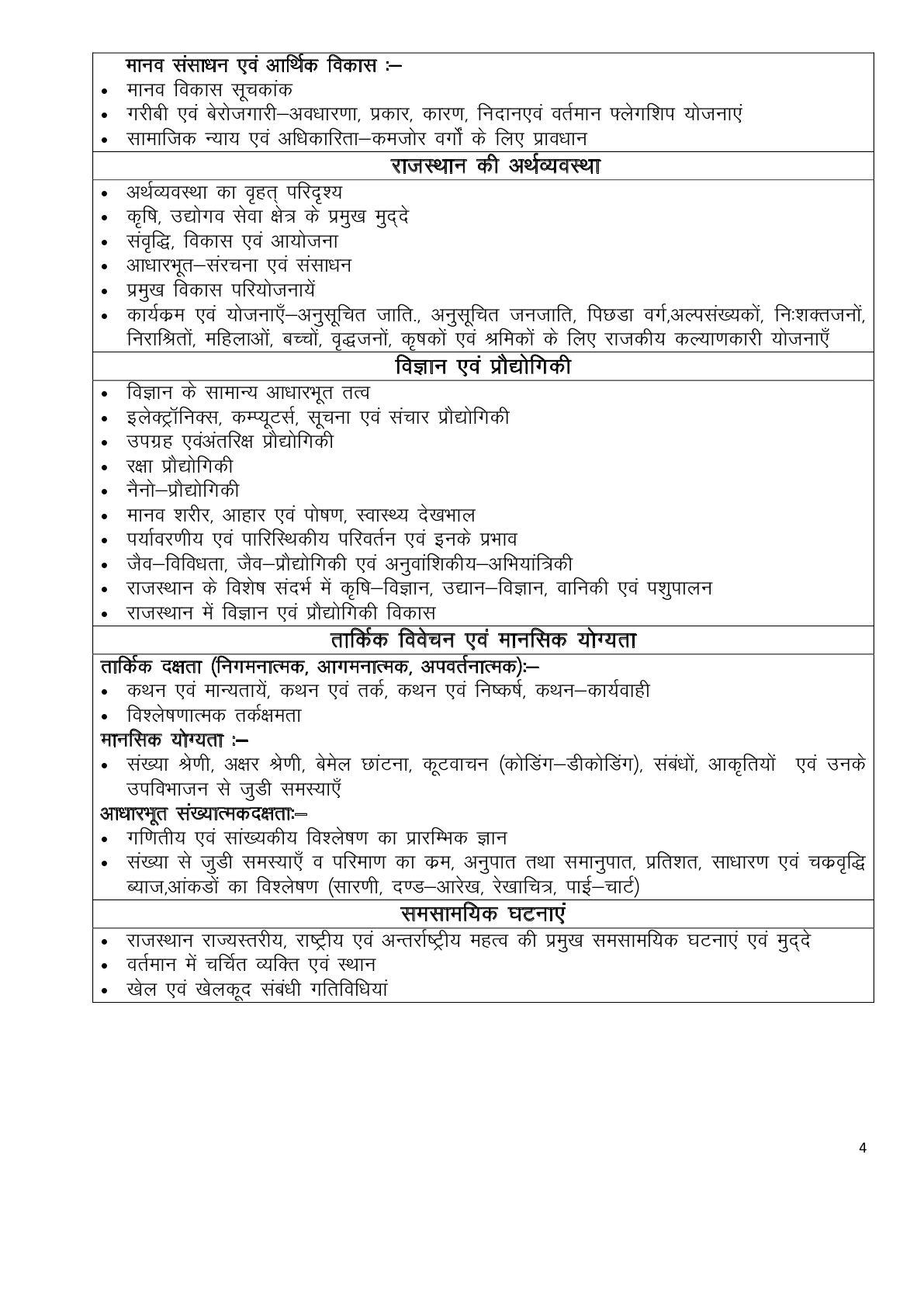 RPSC RAS Pre Exam syllabus 2016