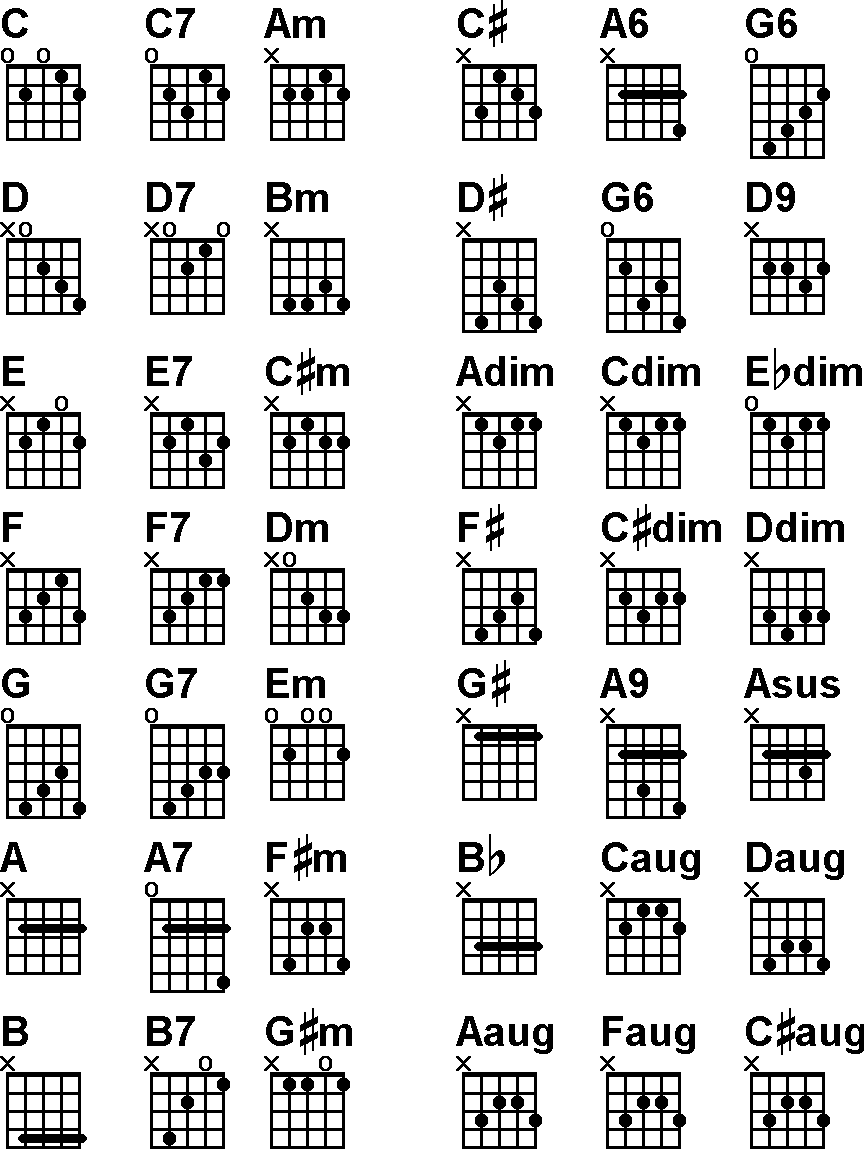 4 String Bass Guitar Notes Chart Uncle Tims 5 Guide Ukulele Fretboard Diagram Download
