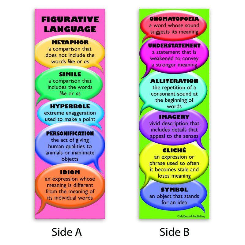 Figurative language essay