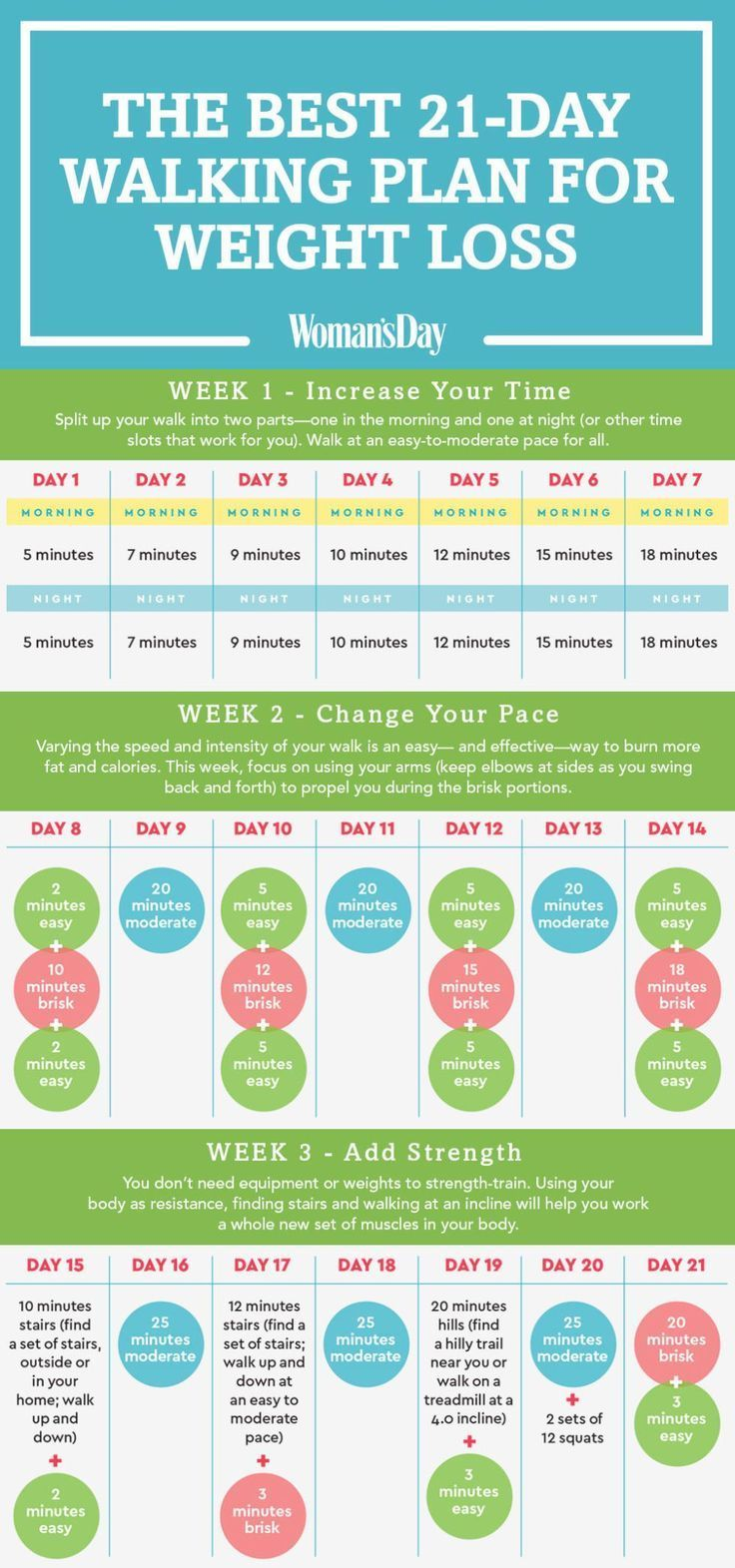 Photo of This 21-Day Walking Plan Will Help the Pounds Melt Away