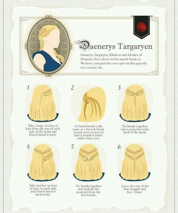 Peinados Juego de Tronos,  Daenerys Targaryen
