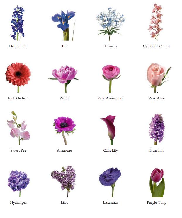 Wedding Flowers In May: Flowers In Season In May In 2019