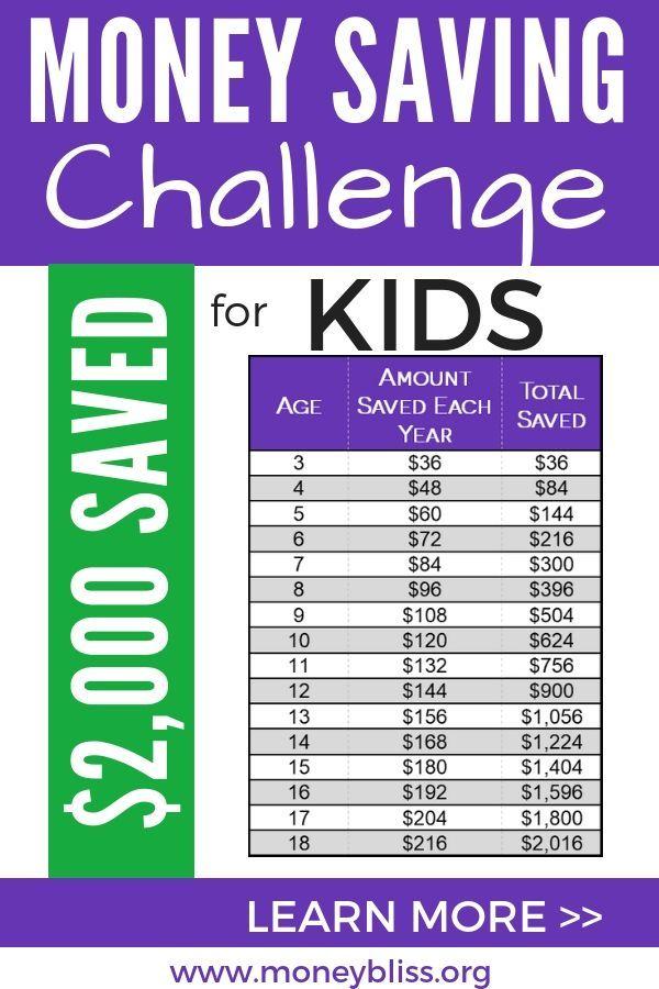 Nehmen Sie an der Save Age Challenge für Kinder teil   – How to Save Money