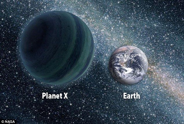 Afbeeldingsresultaat voor HYPOTHESISED planet