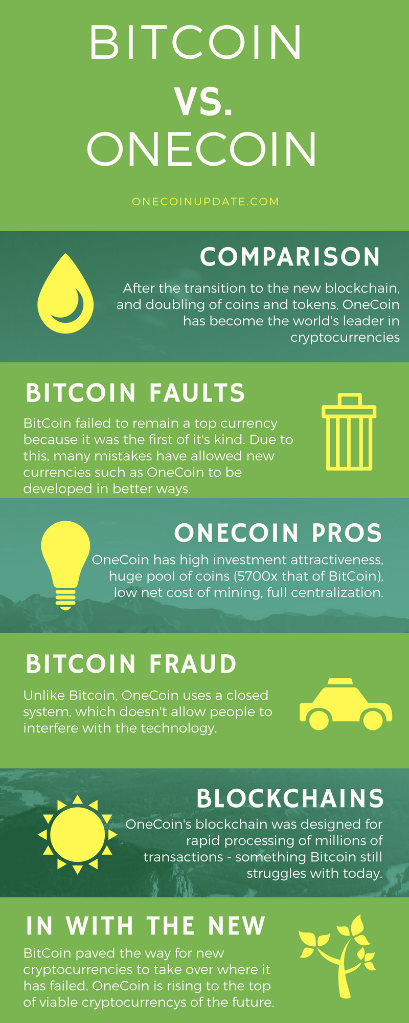 Bitcoin vs onecoin
