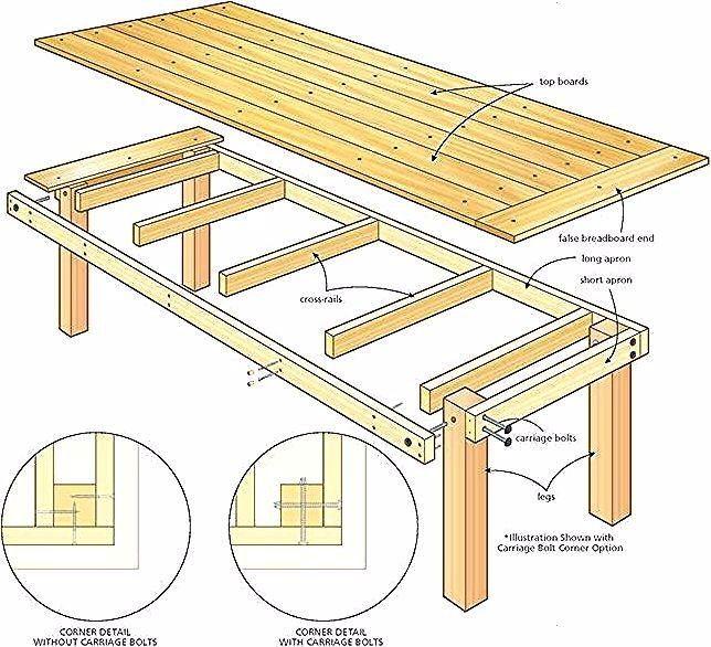 A Patio Harvest Table Gartenmöbel Es hat etwas mit der Einfachheit eines Build A Patio Harvest Table Gartenmöbel Es hat etwas mit der Einfachheit eines  Bir bir...