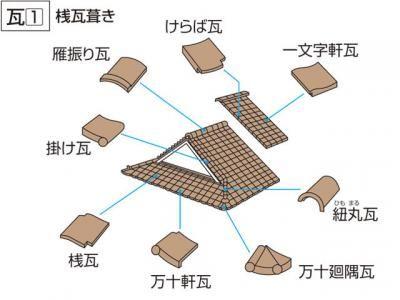 瓦 かわら 屋根瓦 瓦 施工図