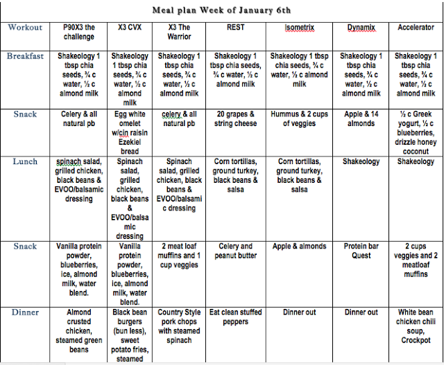 Week 3 P90X3 Progress Update and Meal Plan | Exercise