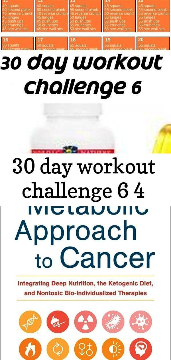 #fitnesschallenge #definitely #challenge #beginners #fitness #pinning #workout #awesome #weight #fou...