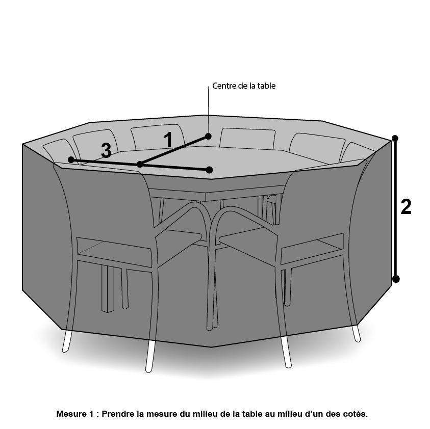 La housse sur mesure salon de jardin octogonal protège votre ...