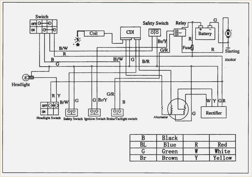 Wiring Diagram 110cc atv wiring diagram Chinese 110cc ATV ...