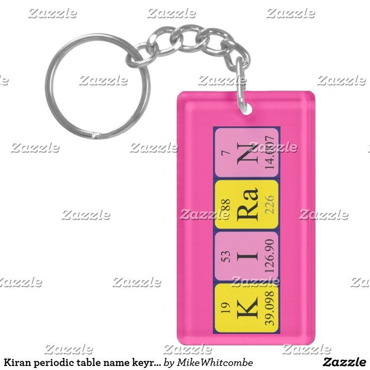 Claire Personalised Name Meaning Keyring