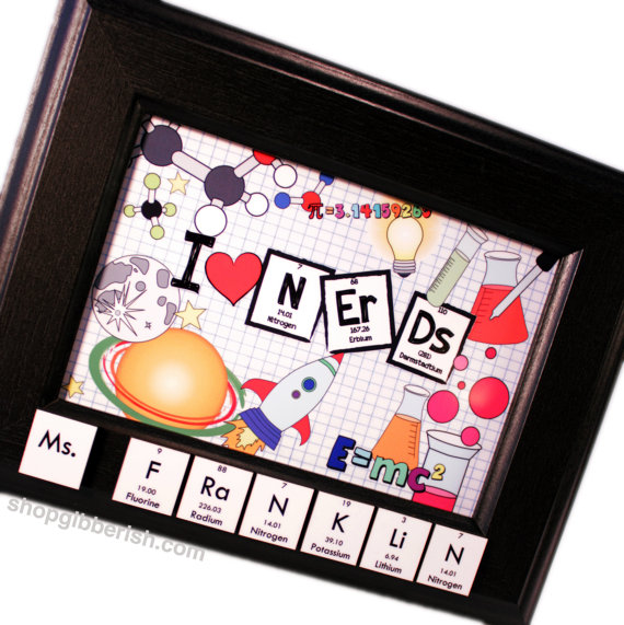I heart nerds science name sign plaque chemistry periodic i heart nerds science name sign plaque chemistry periodic table urtaz Image collections