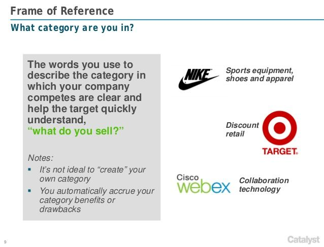 Frame Of Reference For Brand Positioning B2b And B2c Words