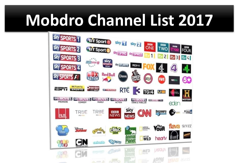 Mobdro Channels List and Guide 2018. This powerful app