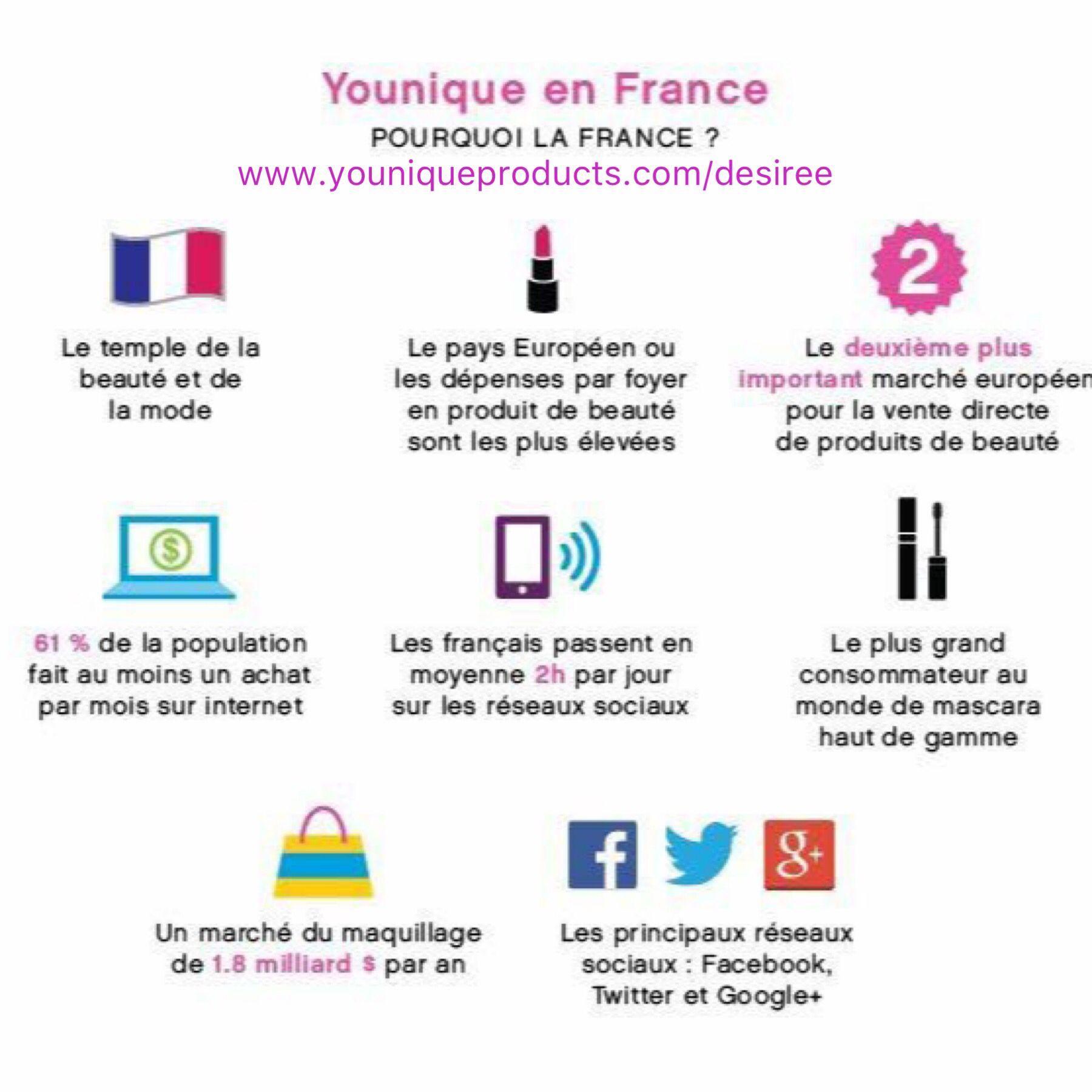 Pourquoi France? L'opportunité Younique vient à la vie ...