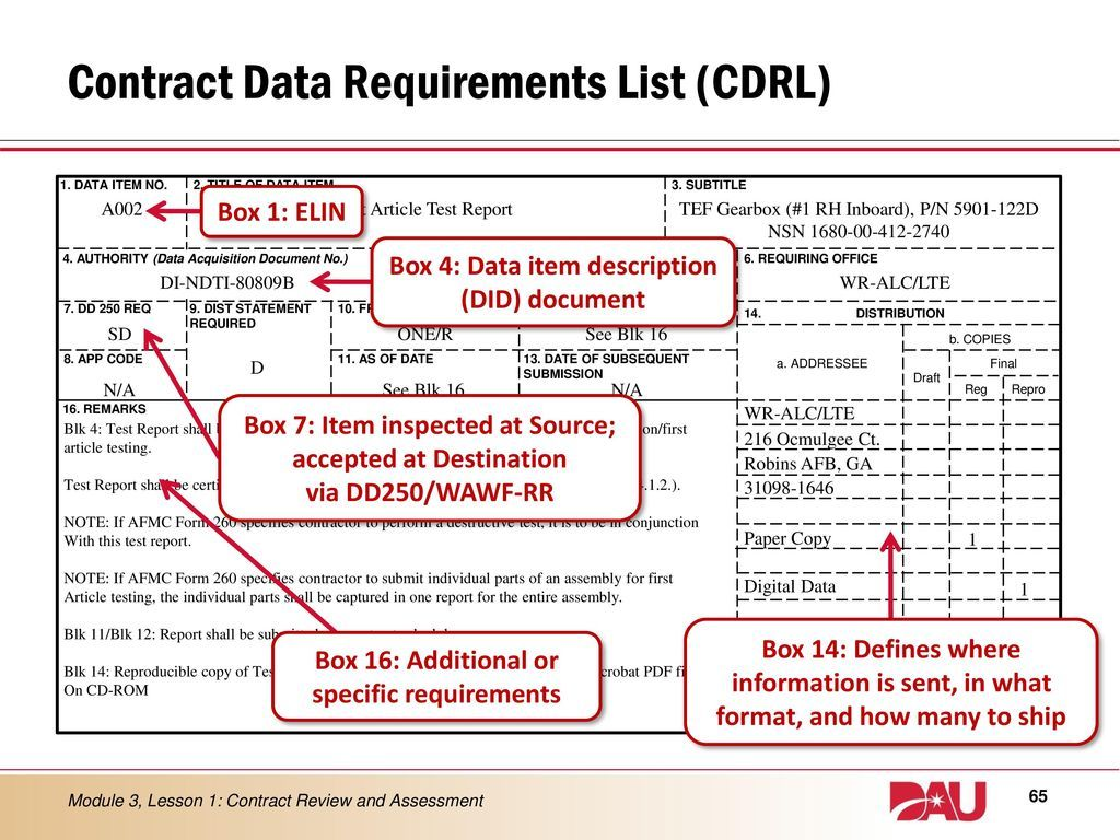 Don T Overlook The Government Contract Data Requirements List Cdrl Contract Government List