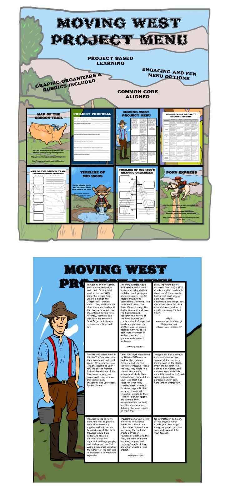 Westward Expansion Project– This culminating project can be used ...