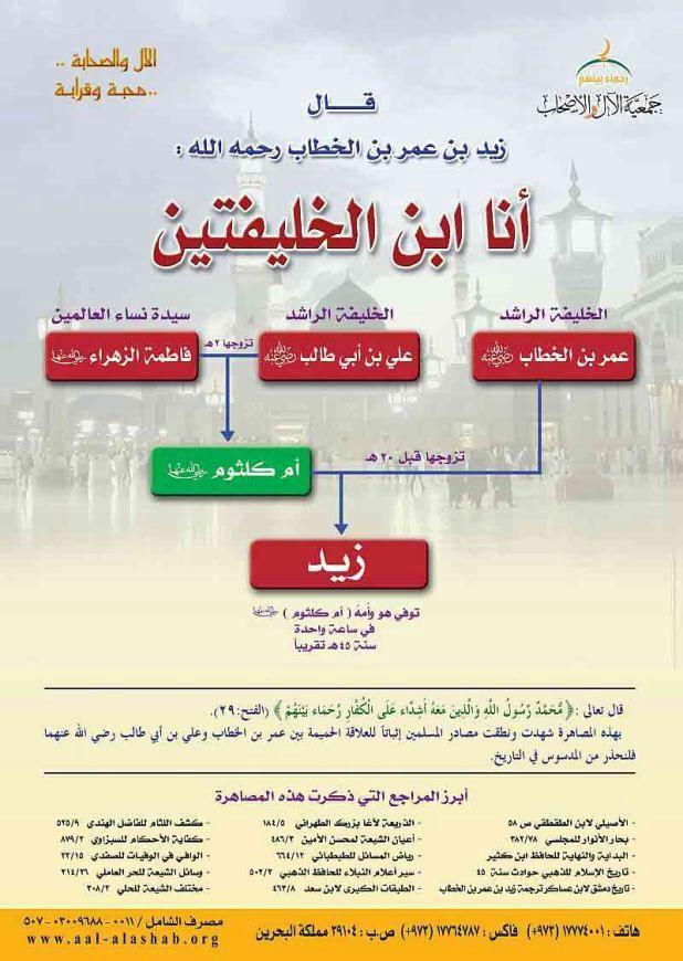 زيد بن عمر بن الخطاب Islam Facts Learn Islam Islam Beliefs