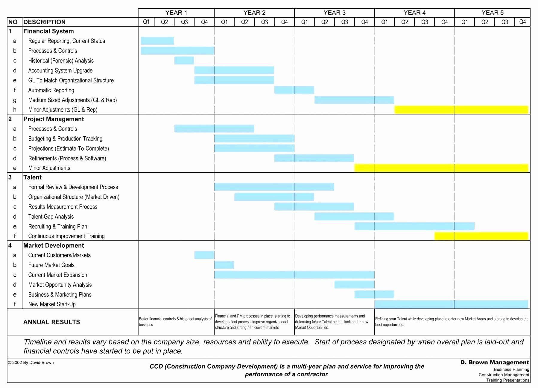 Gantt Chart Template Word Unique Flow Chart Excel