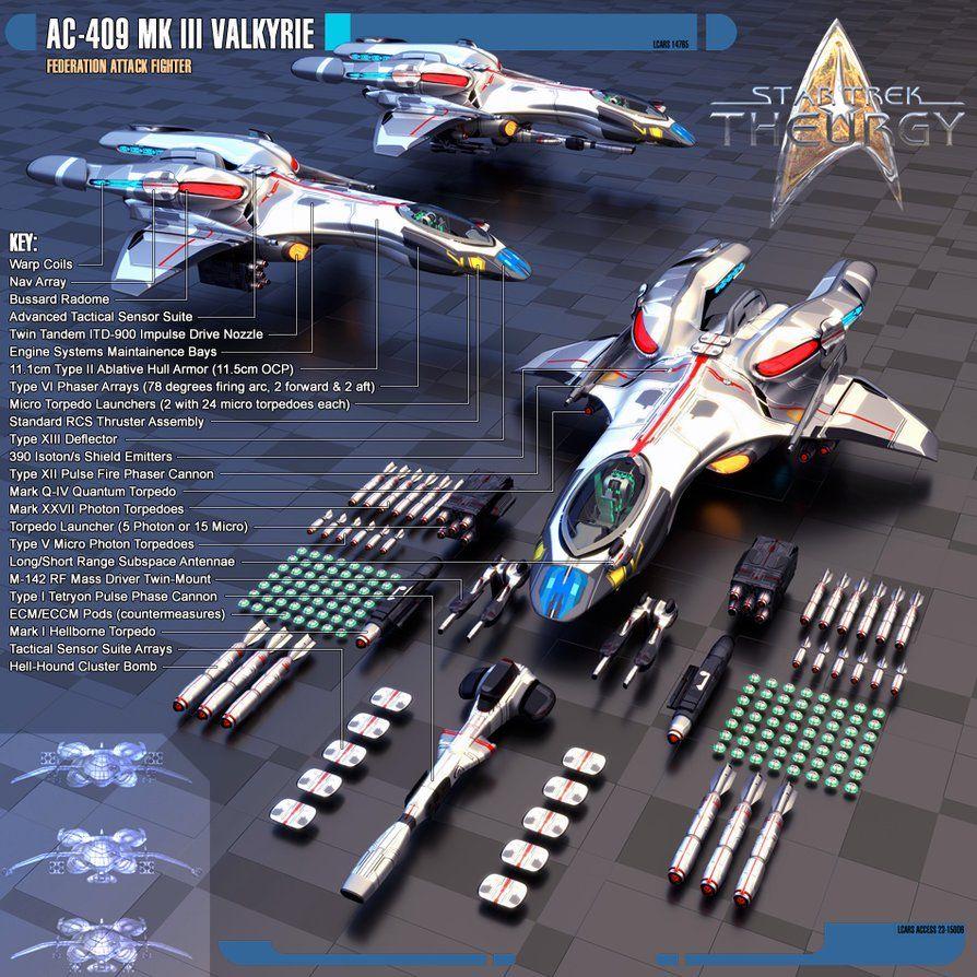 Ac 409 Mk Iii Valkyrie Federation Attack Fighter Star Trek Star