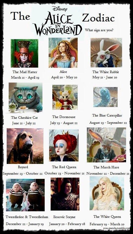 f1735c3beff29b Alice in Wonderland Signs.   Astrology   Zodiac signs, Astrology ...