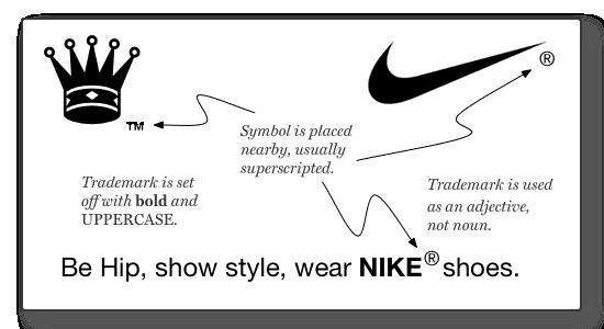 How To Use The Tm Symbol Trademark Stuff Pinterest Symbols