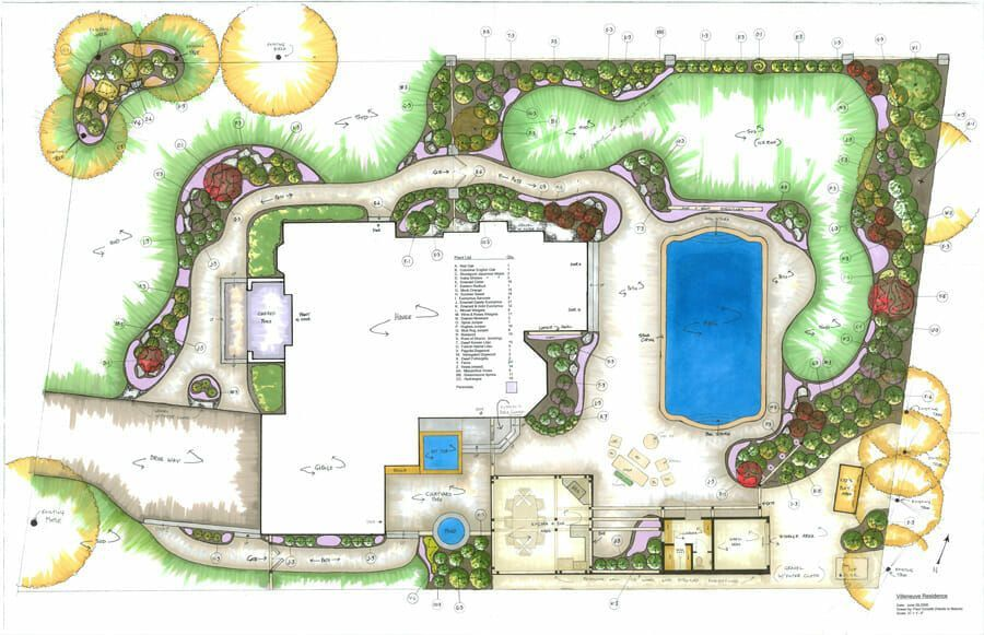 Landscape Layout Renderings By Corsetti Gardeningplansdesign