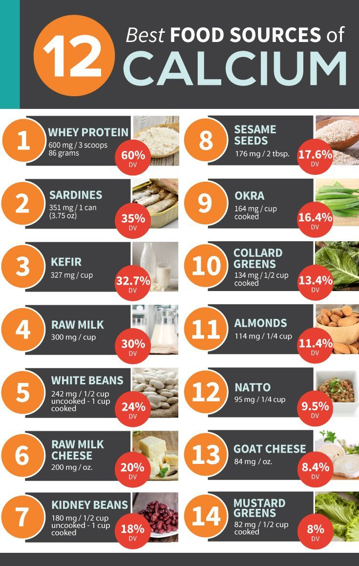 Discover the best food sources of calcium. FoodSources