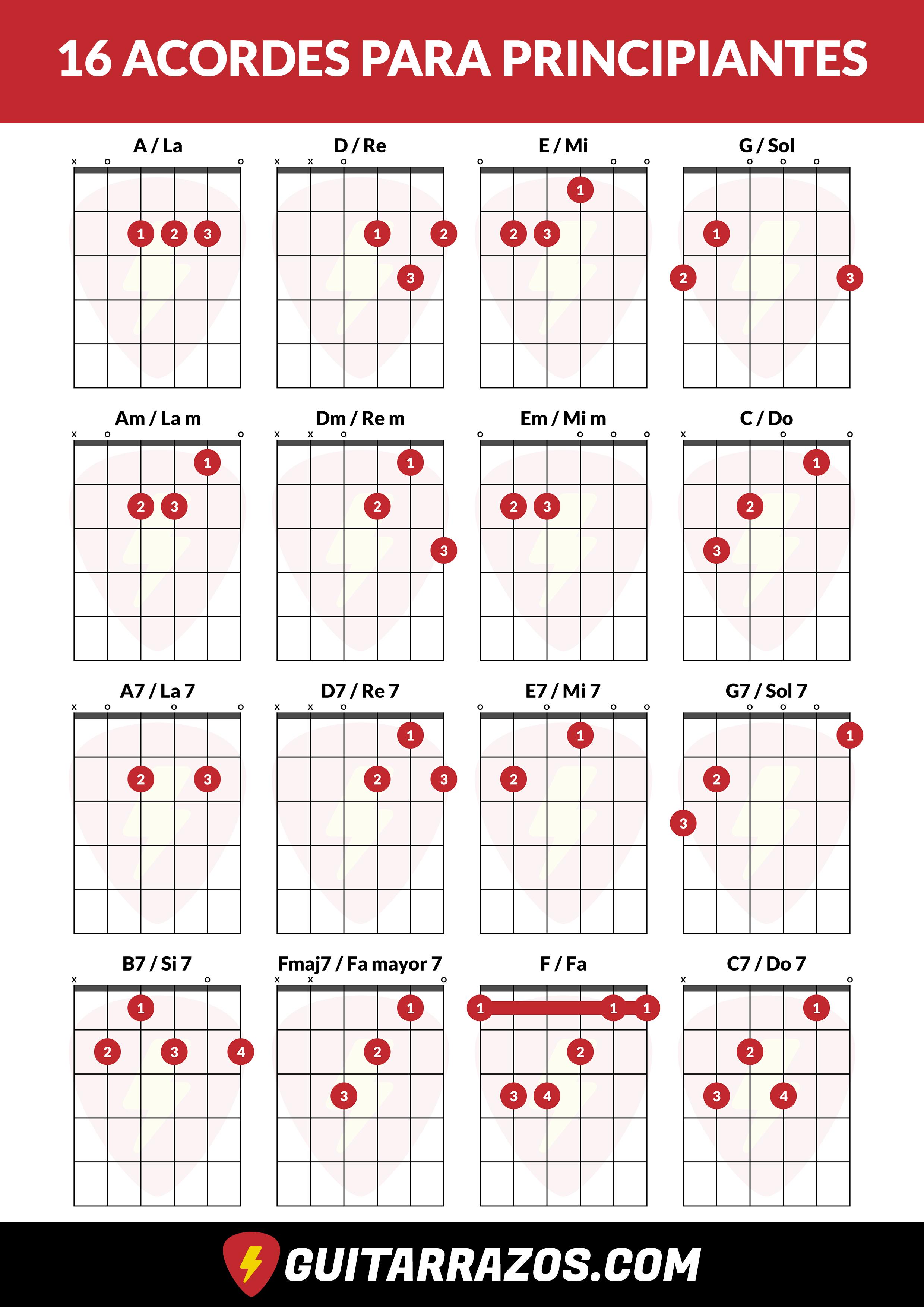 Los acordes de guitarra para principiantes ahora en formato PDF para descargar en nuestra web.  #guitarra #acordes #acordesdeguitarra #guitarraelectrica #guitarraacustica