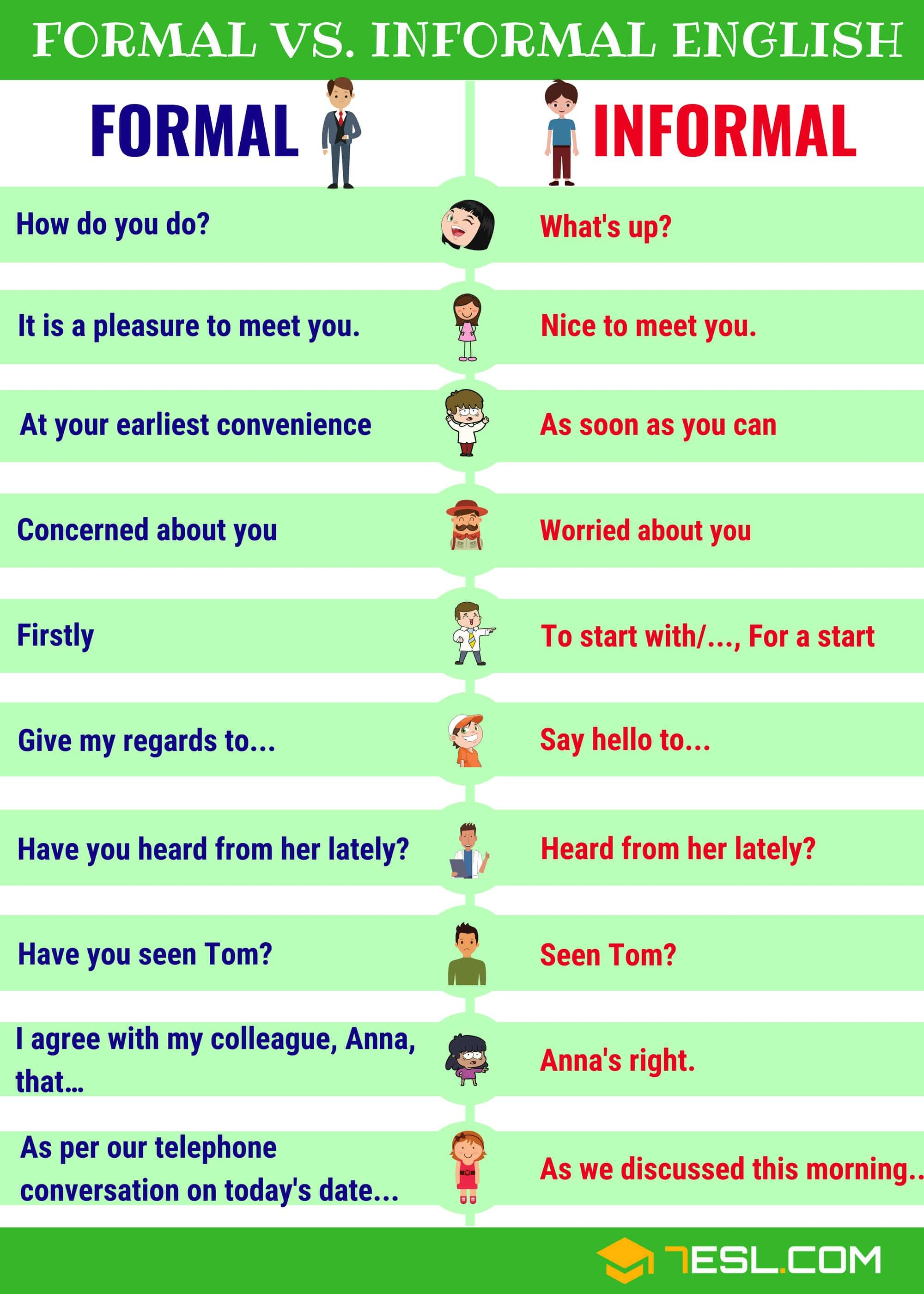 Useful Formal And Informal Expressions In English Gramatica