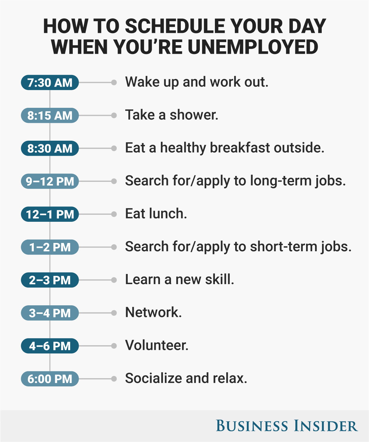 How To Schedule Your Day For Maximum Productivity When Youu0027re Unemployed
