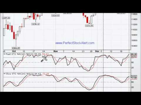 Trading With The Stochastic Oscillator Part 1 Of 2 Youtube