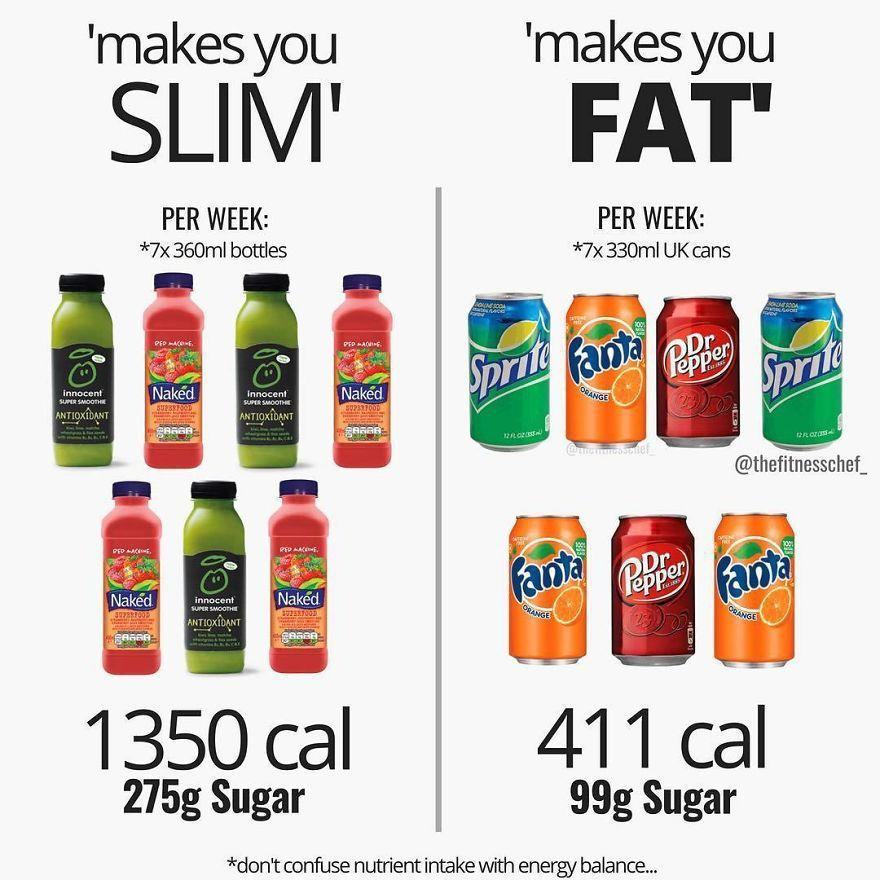 0cfe9bc2d1e 20 Food Myths Debunked By A Fitness And Nutrition Coach - MetDaan ...