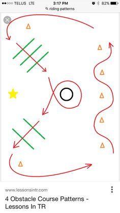 Horsemanship Patterns For Beginners