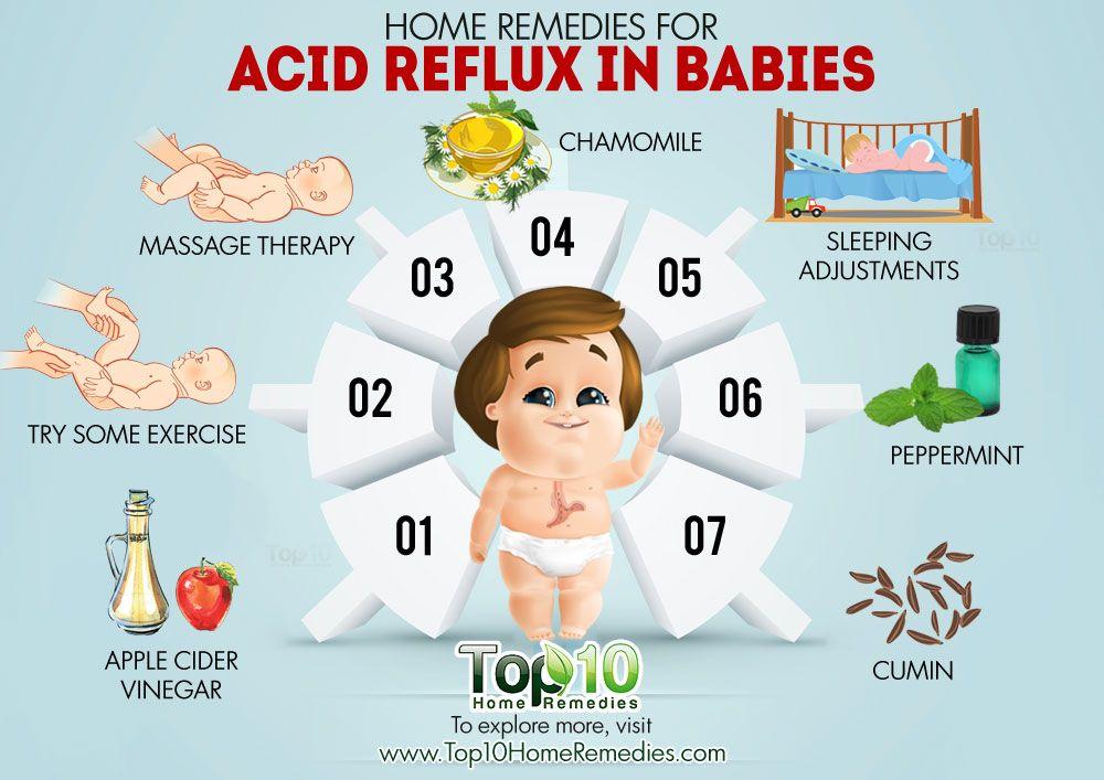 Acid Reflux In Babies Home Remedies To Help Your Baby Get