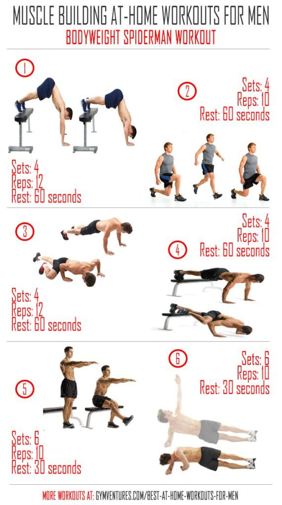 Home Workout Plan For Men at home workouts for men bodyweight-spiderman-workout | six pack