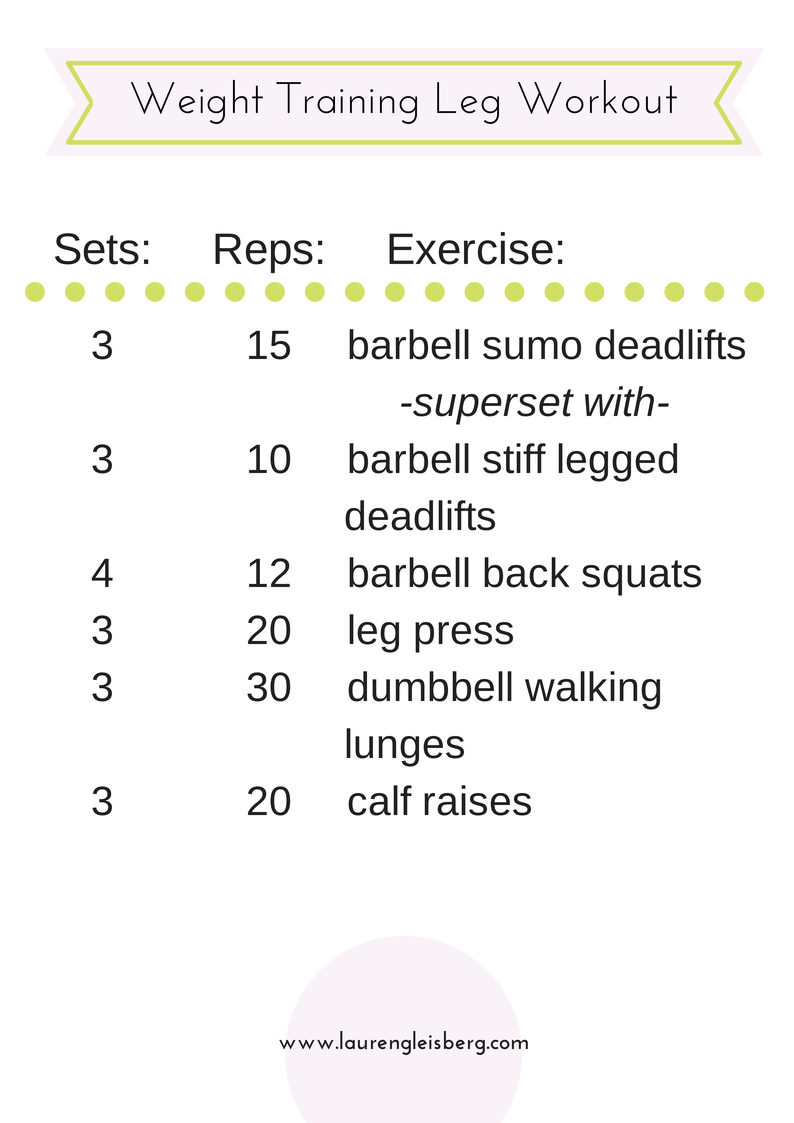 Legs Foundational Movements 8 25 Lauren Gleisberg Lower Body Supersets On Pinterest Circuit Workouts Workout And Weight Training